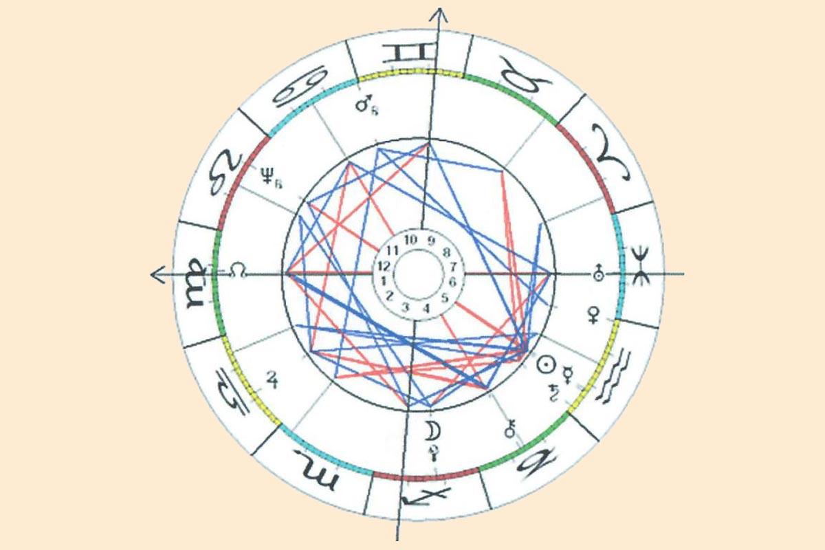 Astrologische Beratung mit Ihrem Horoskop